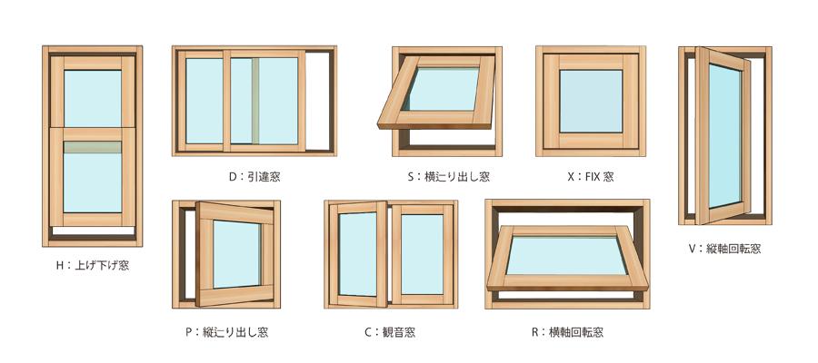 扉のタイプは6種類から選択可能!